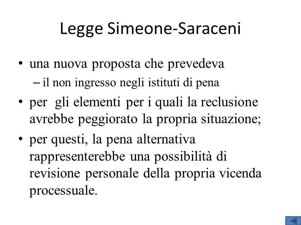 Legge Simeone-Saraceni