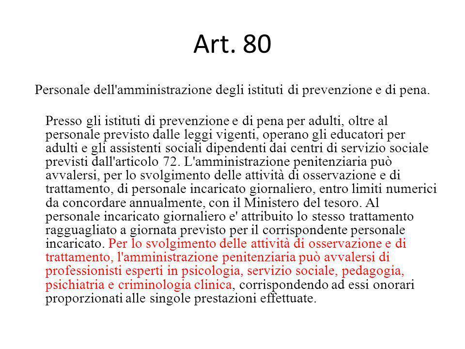 Art. 80