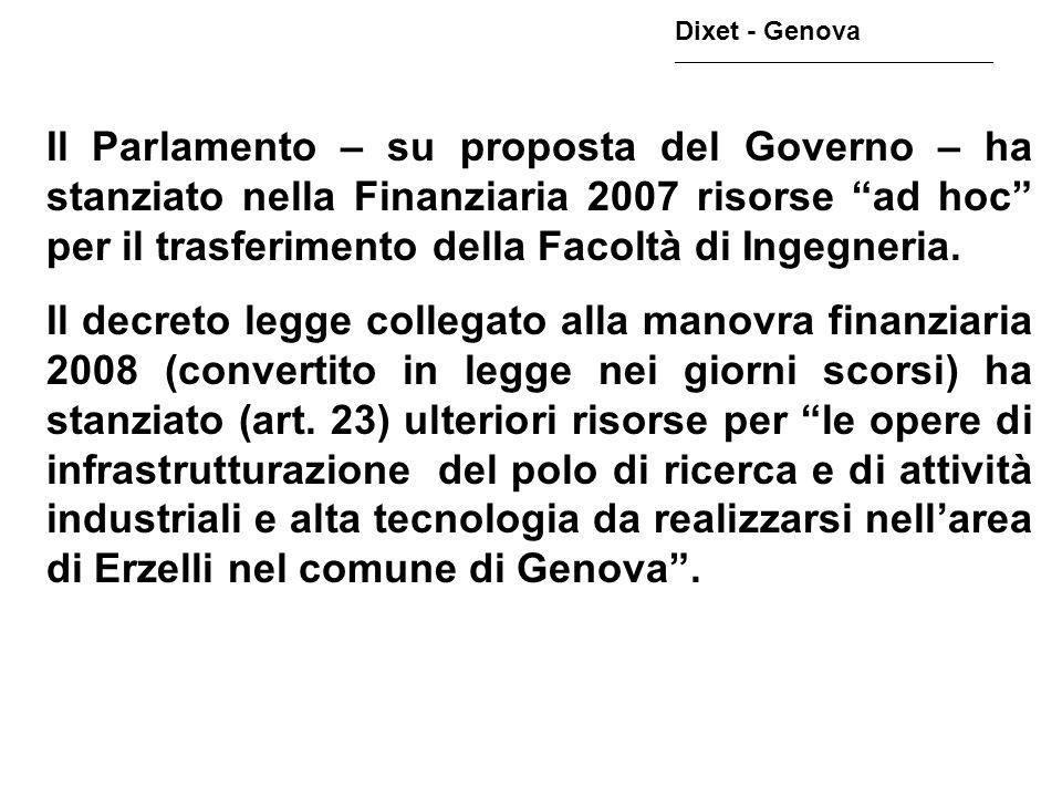 Dixet - Genova ________________________________________________.