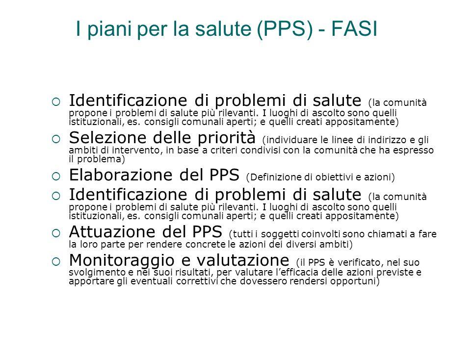 I piani per la salute (PPS) - FASI
