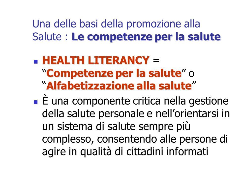 Una delle basi della promozione alla Salute : Le competenze per la salute