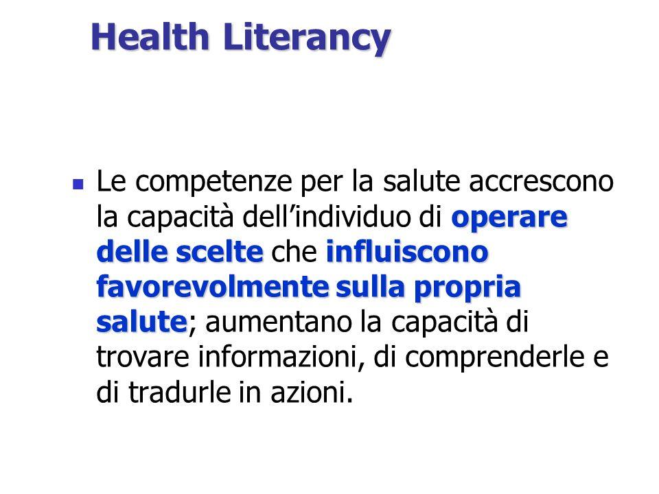 Health Literancy