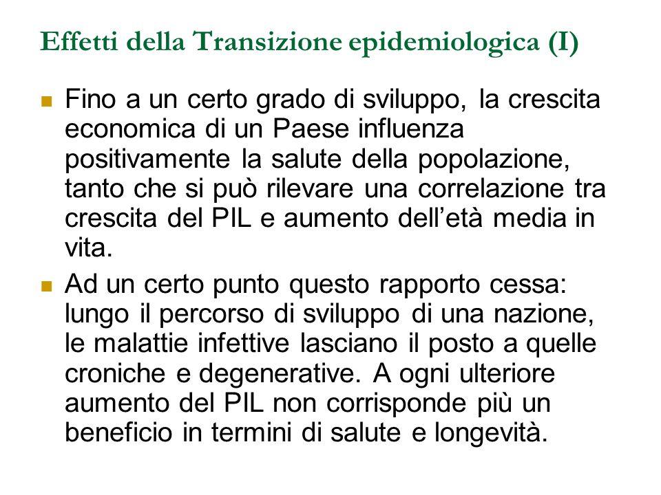 Effetti della Transizione epidemiologica (I)