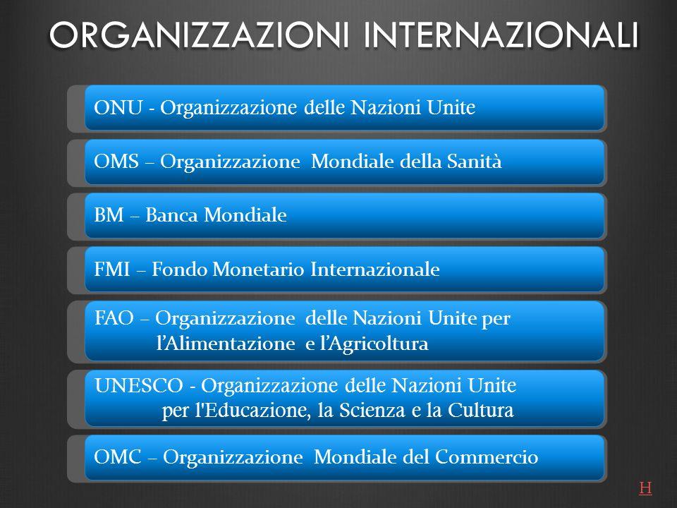 ORGANIZZAZIONI INTERNAZIONALI