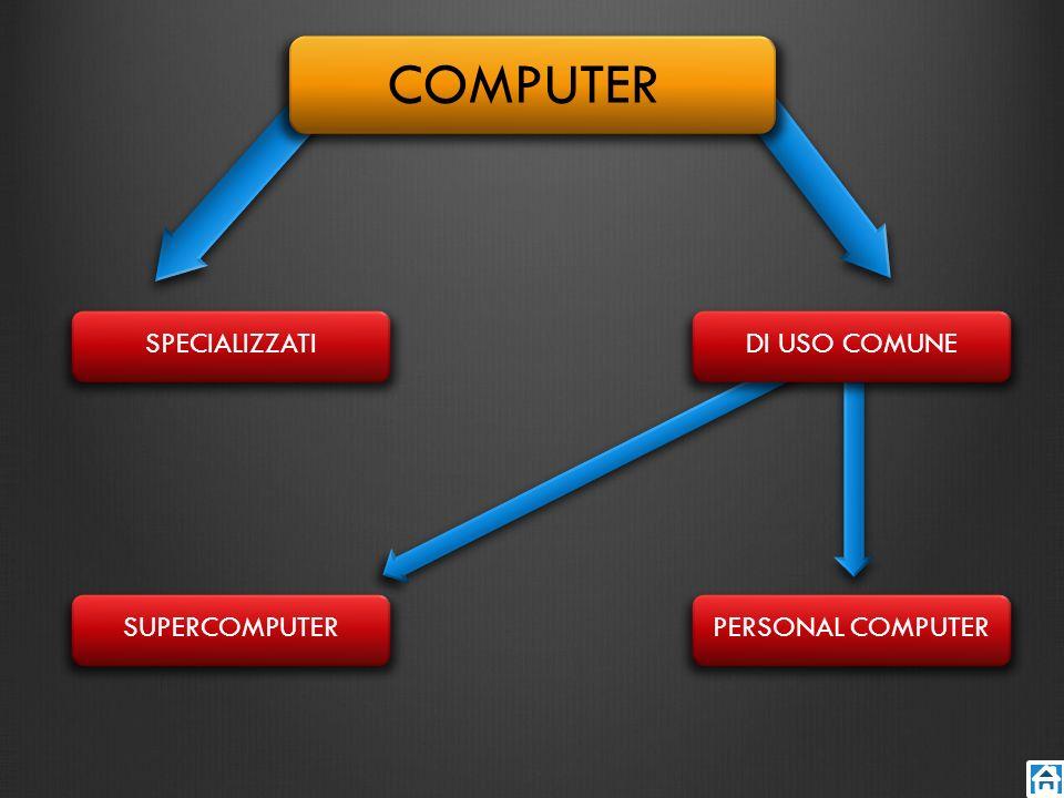COMPUTER SPECIALIZZATI DI USO COMUNE SUPERCOMPUTER PERSONAL COMPUTER