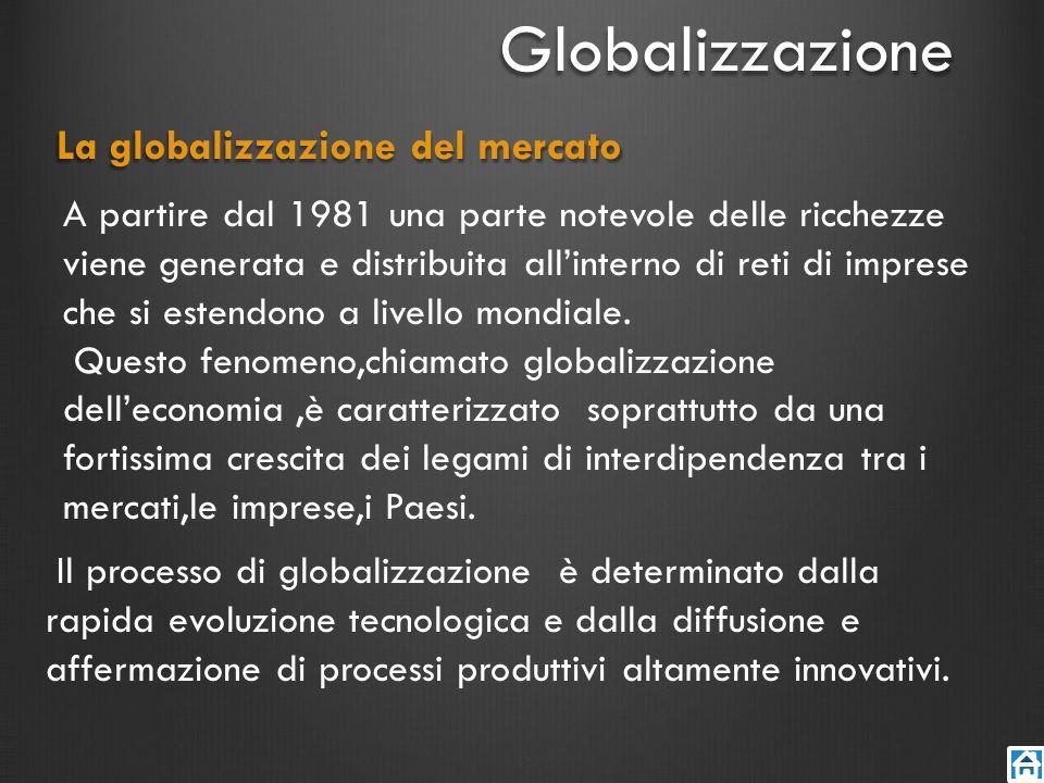 La globalizzazione del mercato