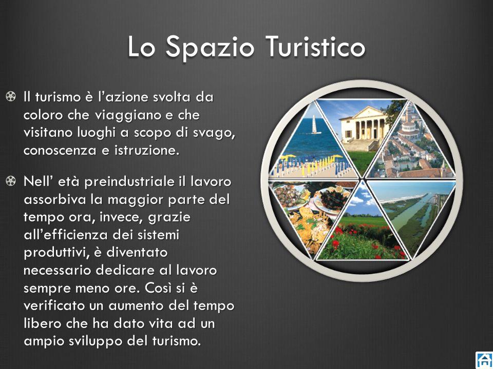 Lo Spazio Turistico Il turismo è l'azione svolta da coloro che viaggiano e che visitano luoghi a scopo di svago, conoscenza e istruzione.