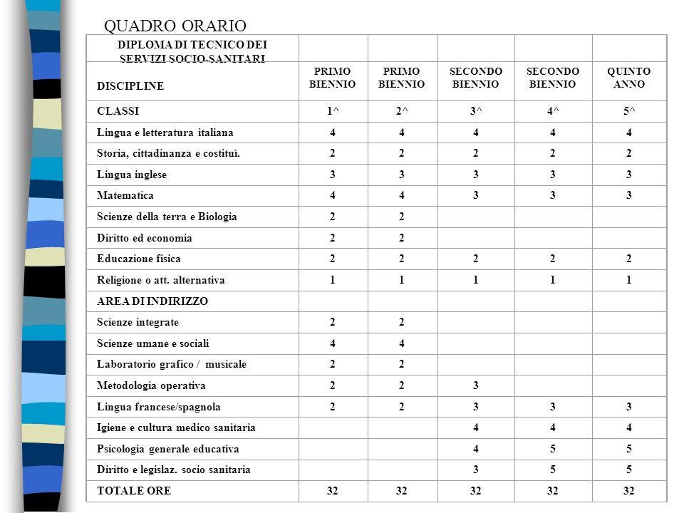 DIPLOMA DI TECNICO DEI SERVIZI SOCIO-SANITARI