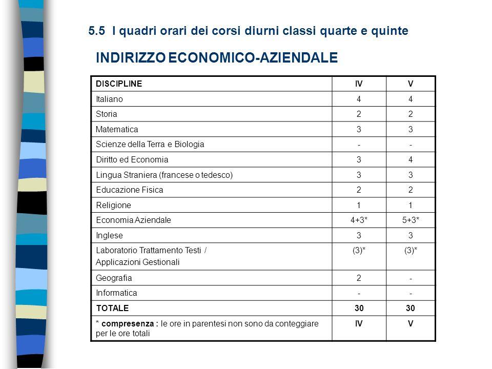 INDIRIZZO ECONOMICO-AZIENDALE
