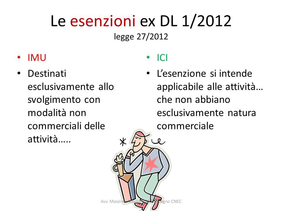 Le esenzioni ex DL 1/2012 legge 27/2012