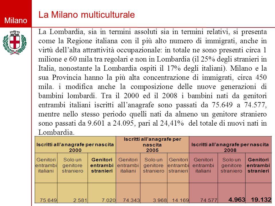 La Milano multiculturale