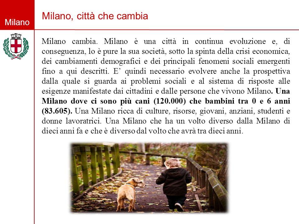Milano, città che cambia
