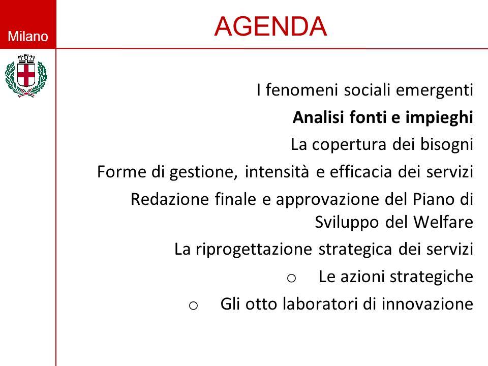 AGENDA I fenomeni sociali emergenti Analisi fonti e impieghi