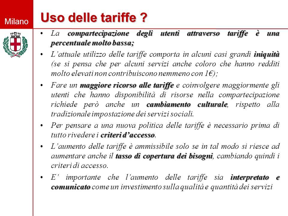 Uso delle tariffe La compartecipazione degli utenti attraverso tariffe è una percentuale molto bassa;