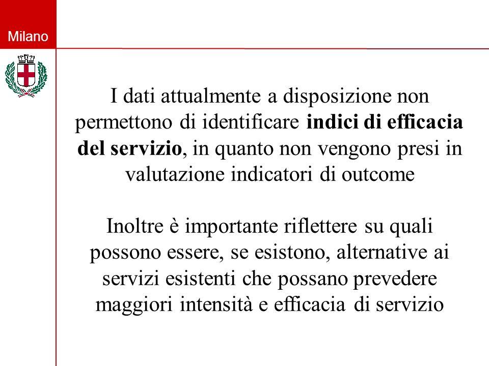I dati attualmente a disposizione non permettono di identificare indici di efficacia del servizio, in quanto non vengono presi in valutazione indicatori di outcome