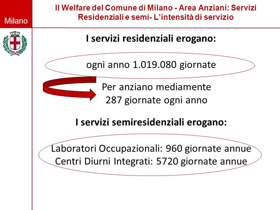 I servizi residenziali erogano: I servizi semiresidenziali erogano:
