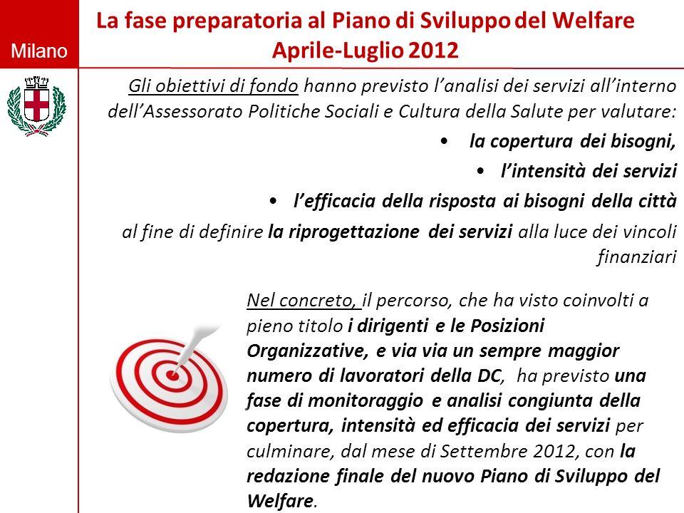 La fase preparatoria al Piano di Sviluppo del Welfare Aprile-Luglio 2012