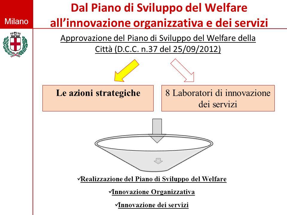 Dal Piano di Sviluppo del Welfare all'innovazione organizzativa e dei servizi
