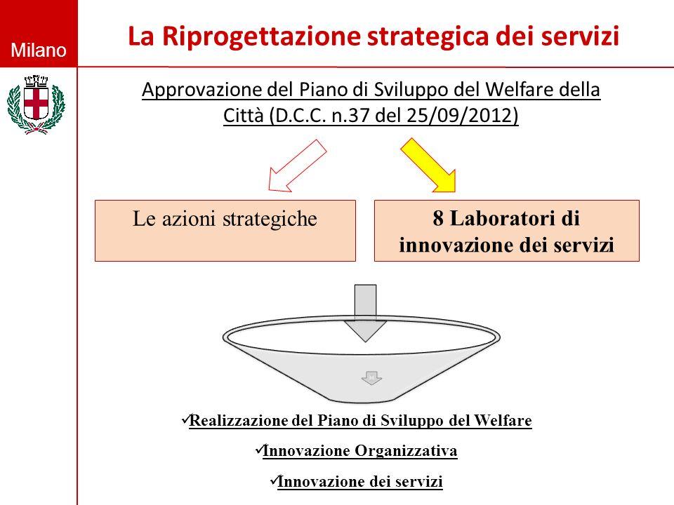 La Riprogettazione strategica dei servizi