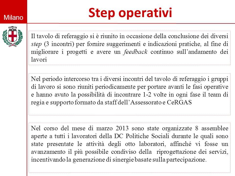 Step operativi