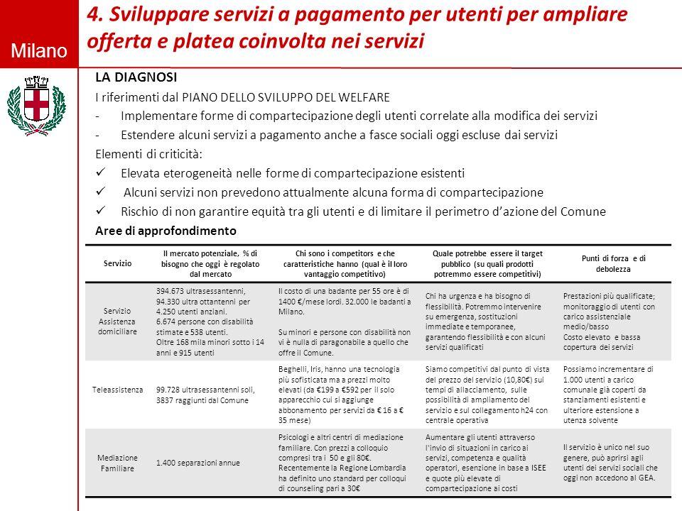 4. Sviluppare servizi a pagamento per utenti per ampliare offerta e platea coinvolta nei servizi