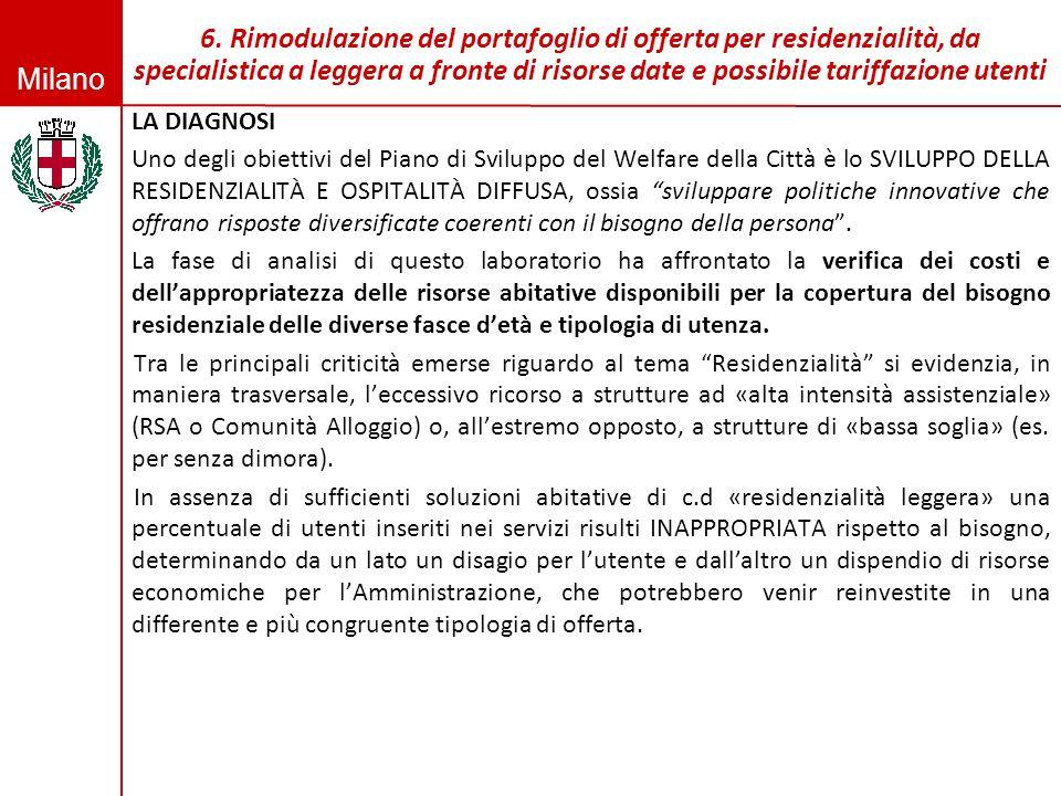 6. Rimodulazione del portafoglio di offerta per residenzialità, da specialistica a leggera a fronte di risorse date e possibile tariffazione utenti