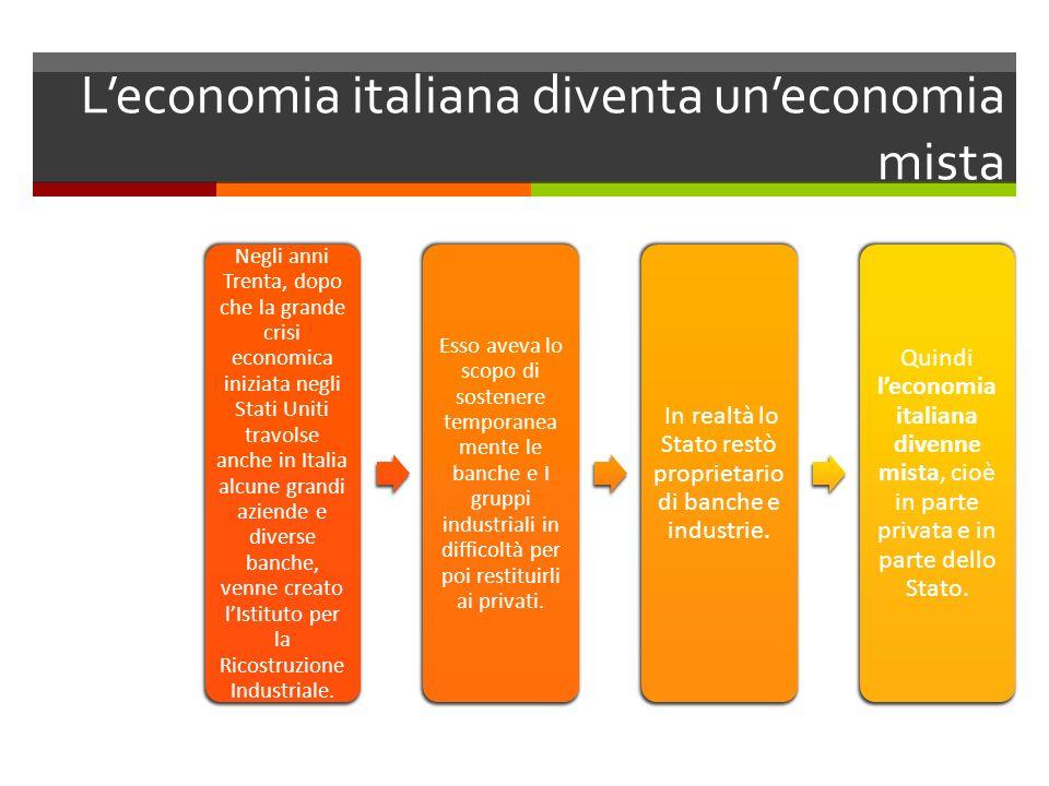L'economia italiana diventa un'economia mista