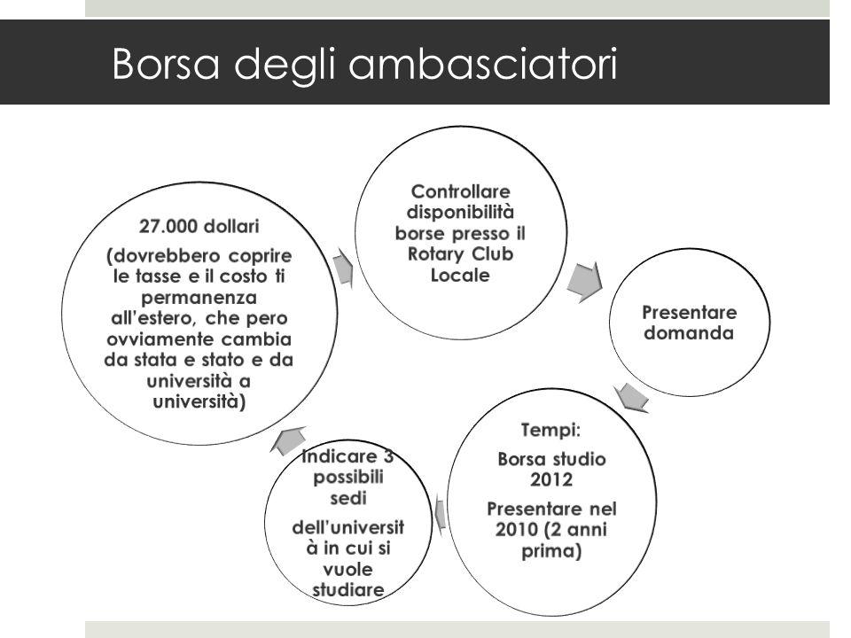 Borsa degli ambasciatori