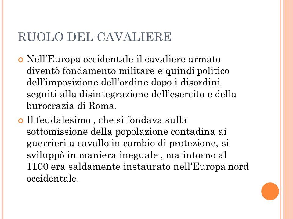 RUOLO DEL CAVALIERE