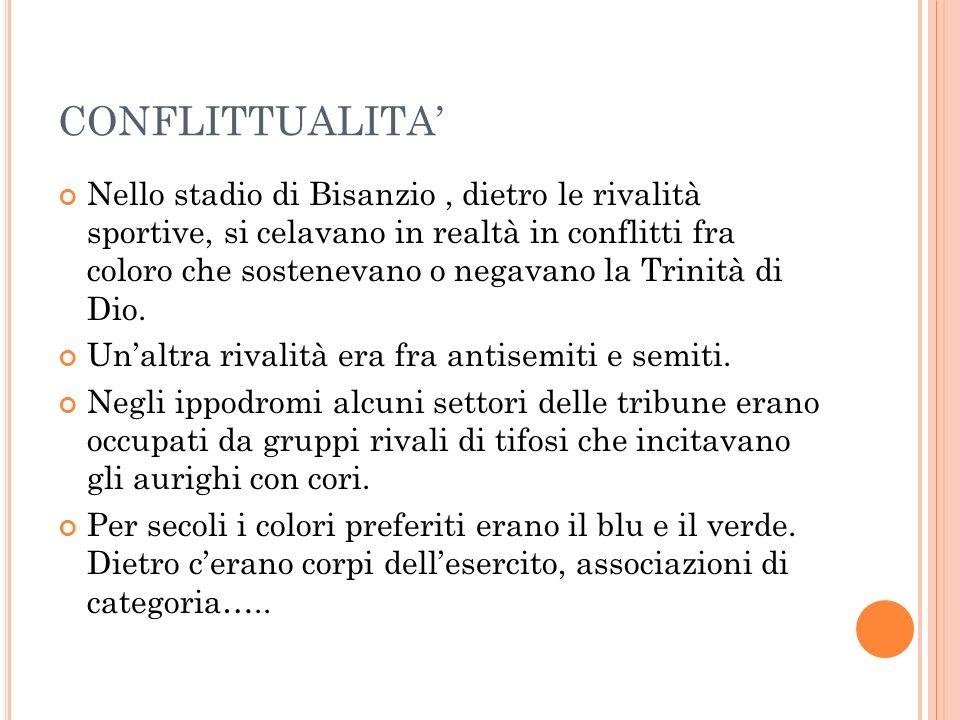 CONFLITTUALITA'