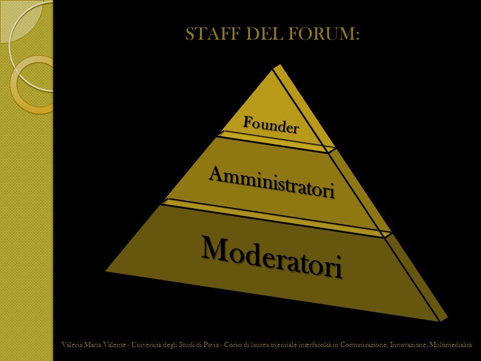 Moderatori Amministratori STAFF DEL FORUM: Founder
