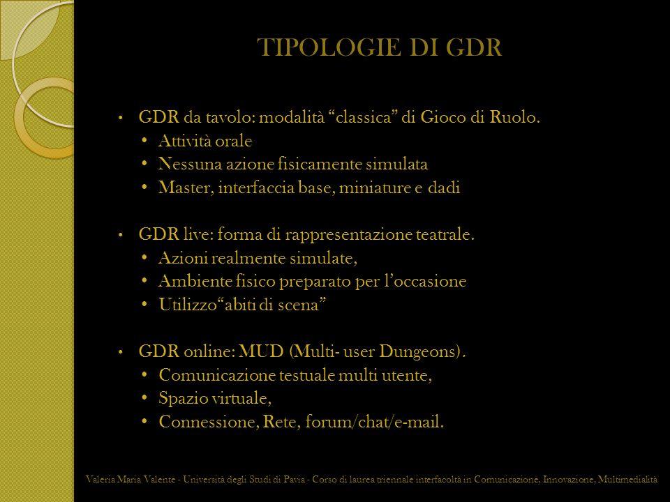 TIPOLOGIE DI GDR GDR da tavolo: modalità classica di Gioco di Ruolo.