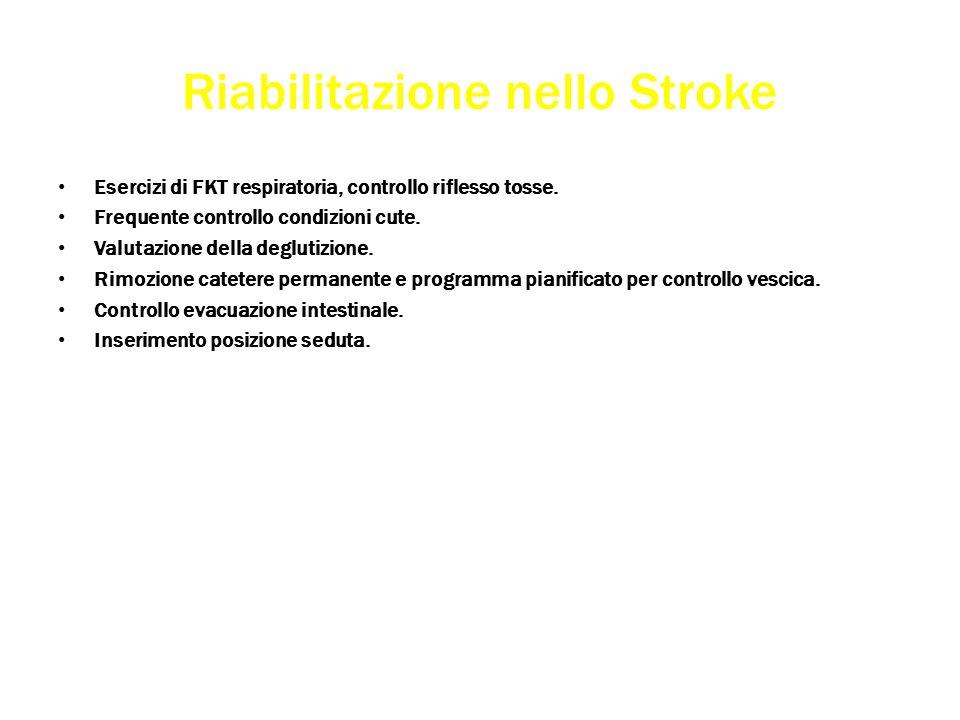 Riabilitazione nello Stroke