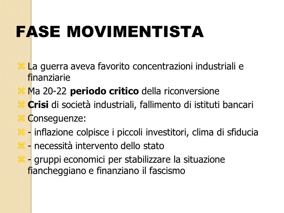 FASE MOVIMENTISTA La guerra aveva favorito concentrazioni industriali e finanziarie. Ma 20-22 periodo critico della riconversione.