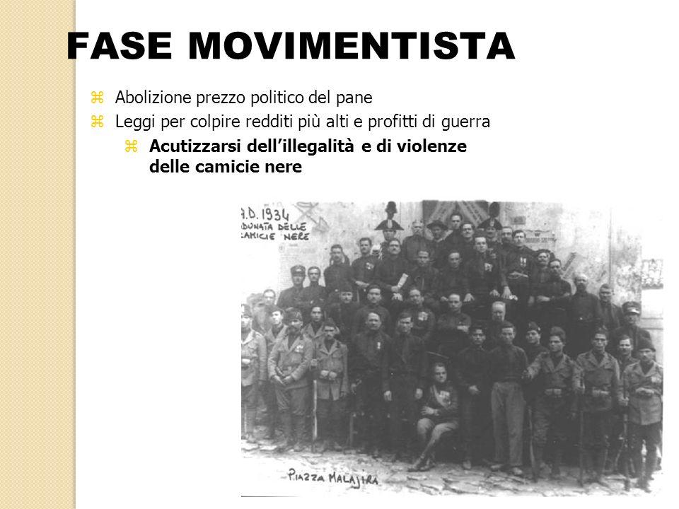 FASE MOVIMENTISTA Abolizione prezzo politico del pane