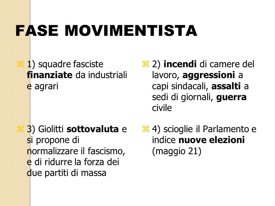 FASE MOVIMENTISTA 1) squadre fasciste finanziate da industriali e agrari.