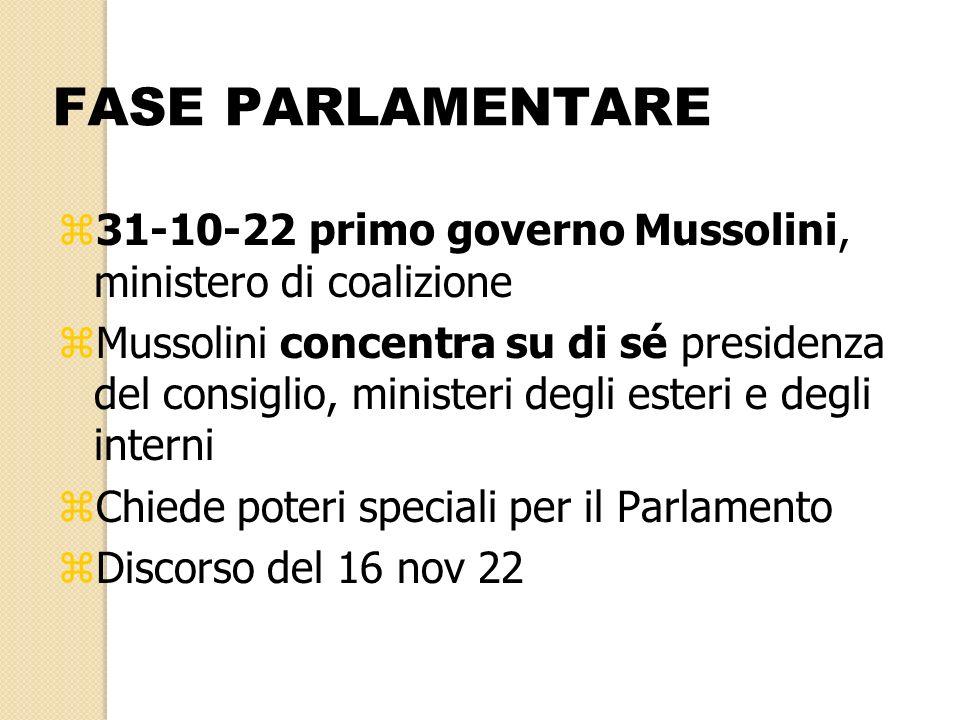 FASE PARLAMENTARE 31-10-22 primo governo Mussolini, ministero di coalizione.