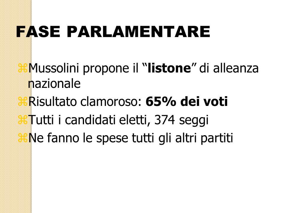 FASE PARLAMENTARE Mussolini propone il listone di alleanza nazionale