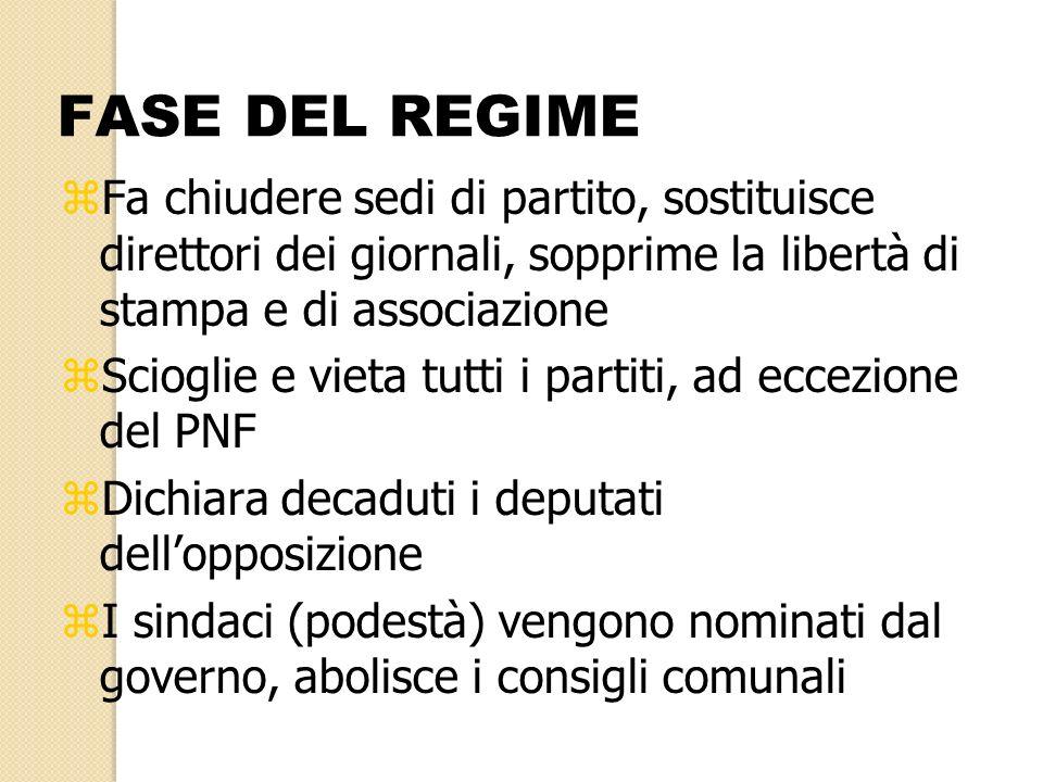 FASE DEL REGIME Fa chiudere sedi di partito, sostituisce direttori dei giornali, sopprime la libertà di stampa e di associazione.