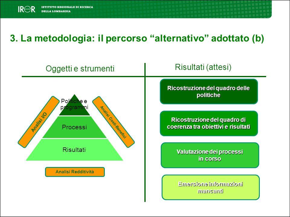 3. La metodologia: il percorso alternativo adottato (b)