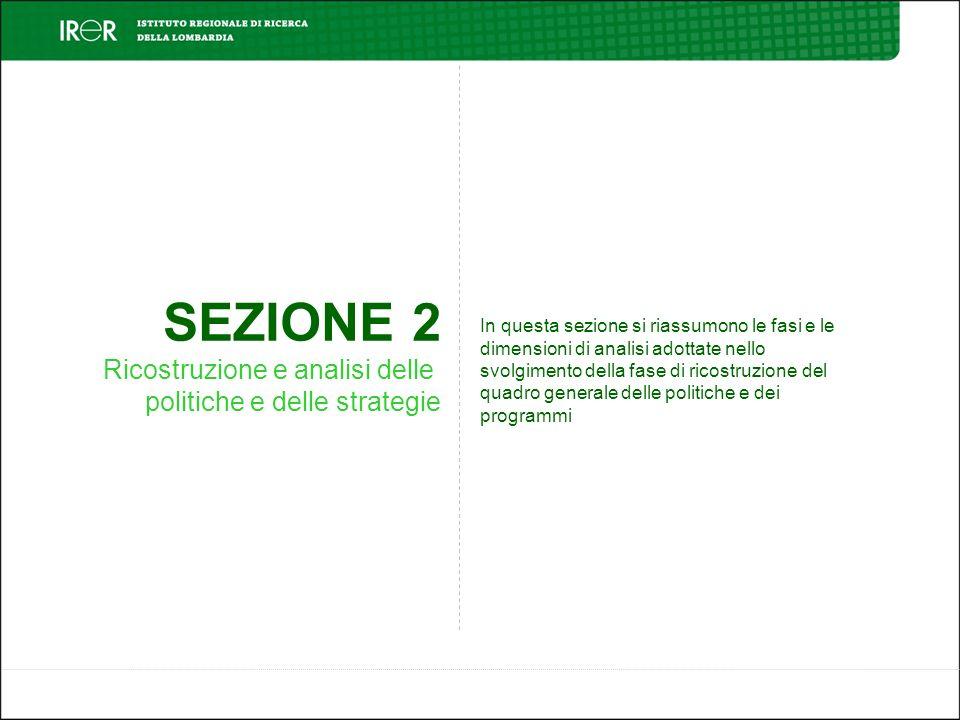 SEZIONE 2 Ricostruzione e analisi delle politiche e delle strategie