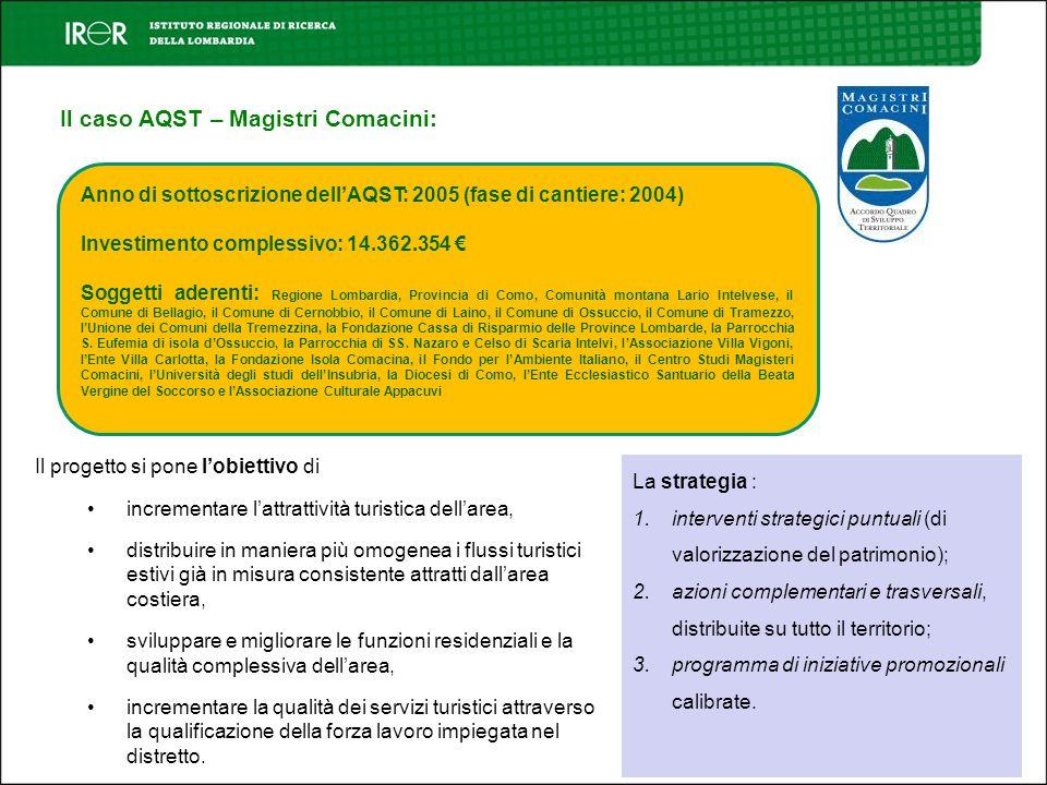 Il caso AQST – Magistri Comacini: