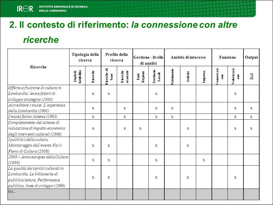 2. Il contesto di riferimento: la connessione con altre ricerche