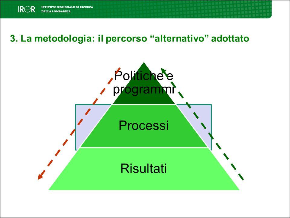 3. La metodologia: il percorso alternativo adottato