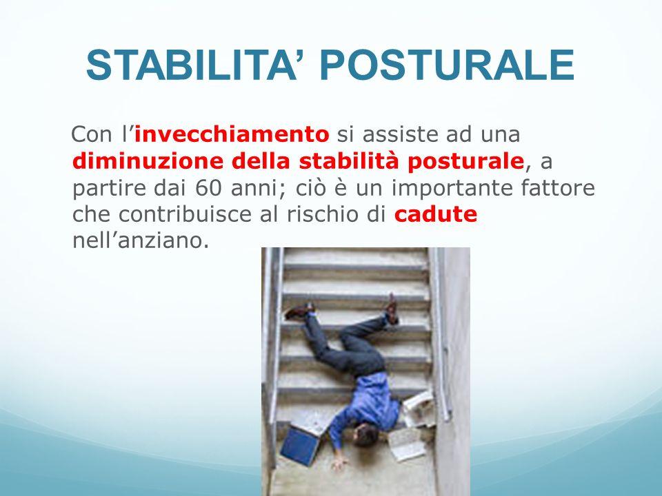 STABILITA' POSTURALE