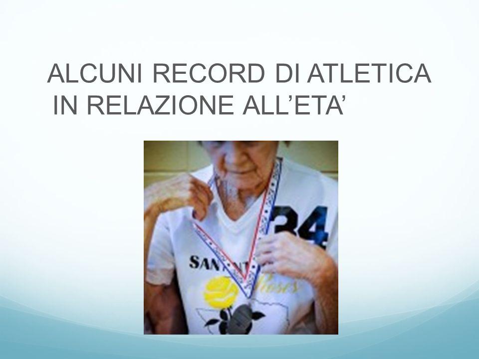 ALCUNI RECORD DI ATLETICA IN RELAZIONE ALL'ETA'