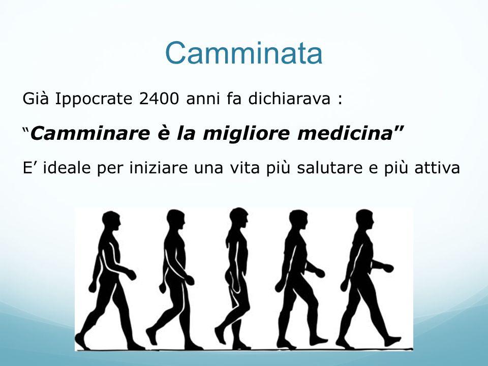 Camminata Già Ippocrate 2400 anni fa dichiarava : Camminare è la migliore medicina E' ideale per iniziare una vita più salutare e più attiva