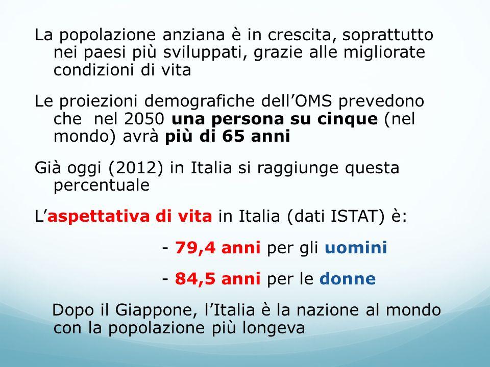 La popolazione anziana è in crescita, soprattutto nei paesi più sviluppati, grazie alle migliorate condizioni di vita Le proiezioni demografiche dell'OMS prevedono che nel 2050 una persona su cinque (nel mondo) avrà più di 65 anni Già oggi (2012) in Italia si raggiunge questa percentuale L'aspettativa di vita in Italia (dati ISTAT) è: - 79,4 anni per gli uomini - 84,5 anni per le donne Dopo il Giappone, l'Italia è la nazione al mondo con la popolazione più longeva