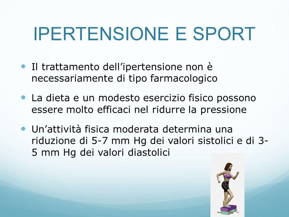 IPERTENSIONE E SPORT Il trattamento dell'ipertensione non è necessariamente di tipo farmacologico.