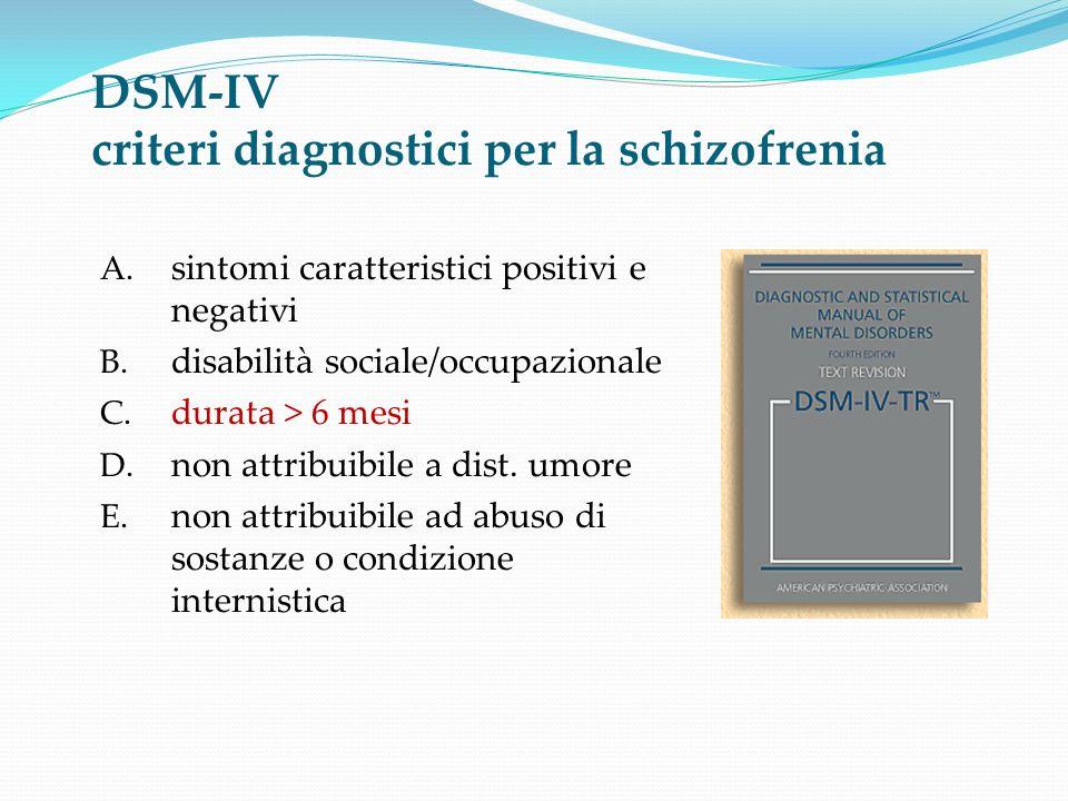 DSM-IV criteri diagnostici per la schizofrenia